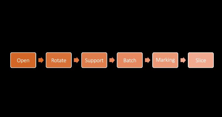 LuxFlow workflow